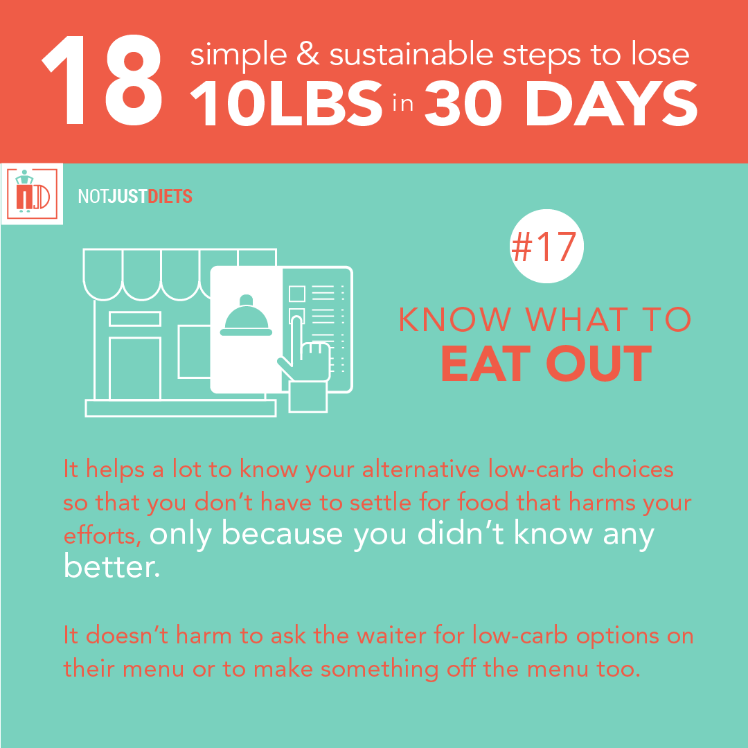 17-Know-What-to-Eat-Out